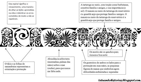 tattoo tribal que significa c y tattoo maori