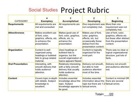 biography writing rubric grade 3 online writing lab zurich kathleen language arts social studies civil