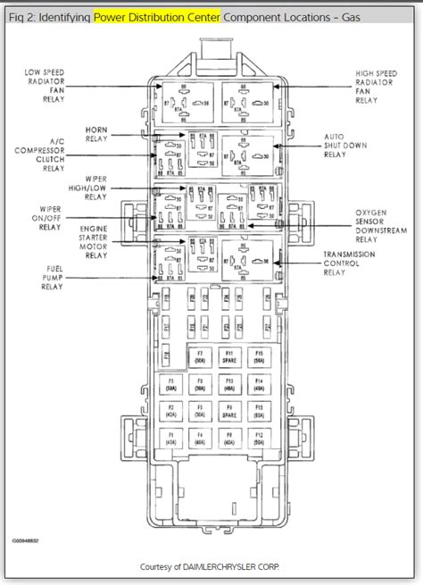 2002 jeep grand radiator fan wiring diagram