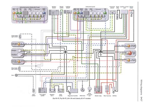 gy6 headlight wiring diagram wiring diagram schemes