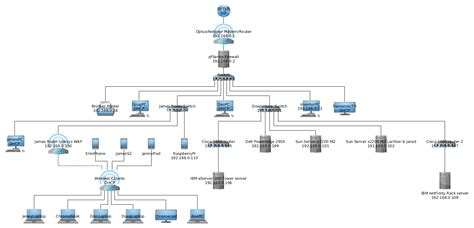 large home network design a diagram of my pretty large home network home lab homelab