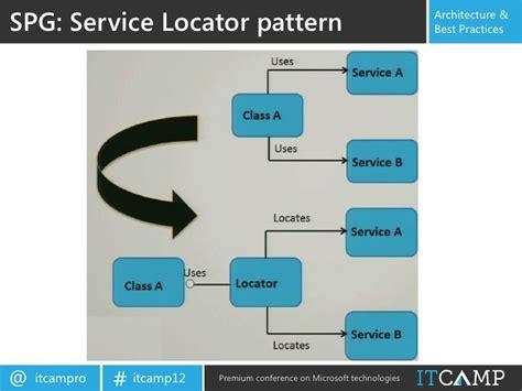 repository pattern service locator itc 2012 ovidiu beches developing sharepoint 2010