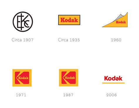 Vintage Kodak Logo brand new new logo and identity for kodak by work order