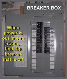 Bedroom Circuit Breaker Power Out In One Room But The Rest Of The House Has