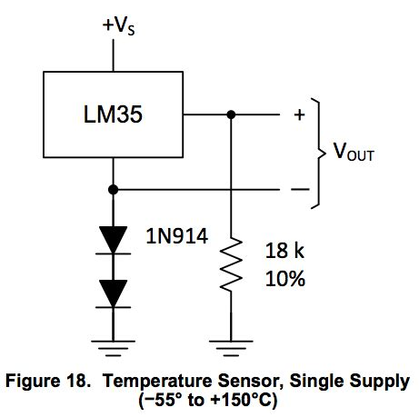 transistor lm35 something vague in a datasheet for an lm35