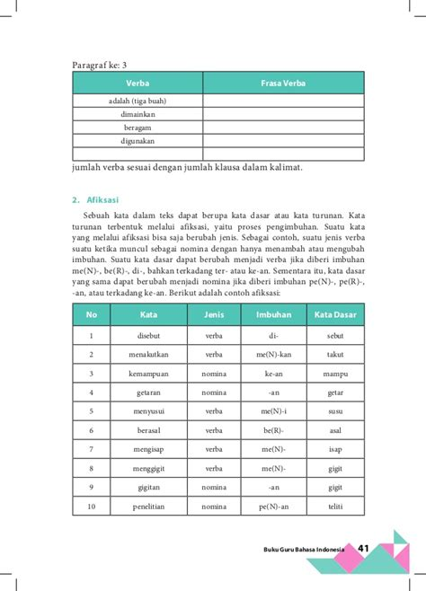 Bahasa Jawa Xb kelas x bahasa indonesia bg