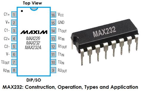 max232 ic pin diagram max232 construction operation types and application