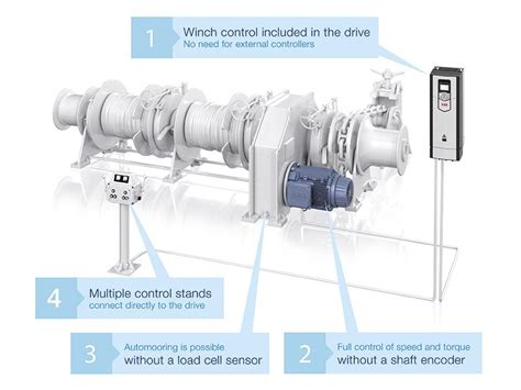 boat motor jerking electrical deck winch control solutions drives and