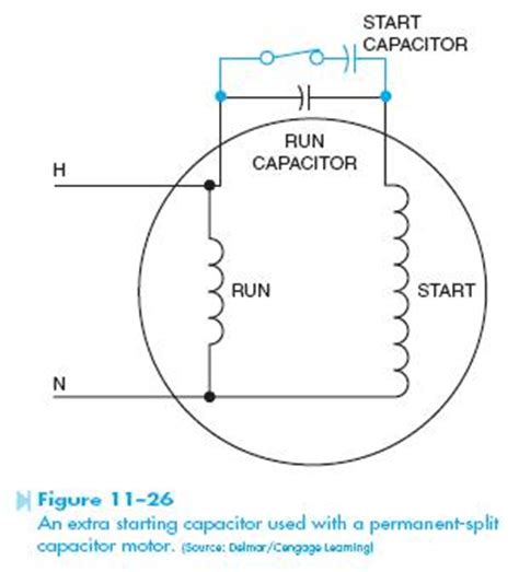 permanent split capacitor motor wiring diagram split
