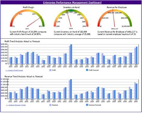microstrategy cloud bi software reviews