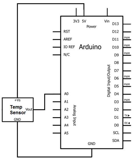 Termometer Ruang Digital margiono abdil berbagi sensor suhu lm35