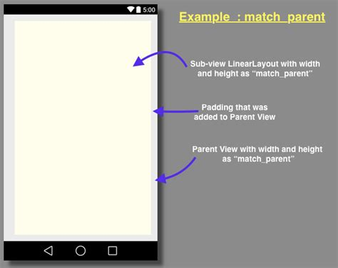 Android Layoutinflater Match Parent | fill parent vs match parent vs wrap content code2care
