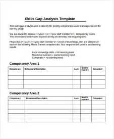 18 gap analysis template free sle exle format