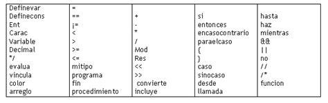 sub cadenas java palentino blog introducci 243 n a la compilaci 243 n creaci 243 n