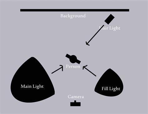 school lights diagram school lights diagram 28 images school lights diagram