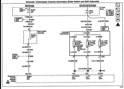 95 toyota ke light wiring diagram get free image