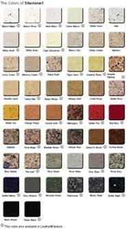 best 25 quartz countertops colors ideas on pinterest