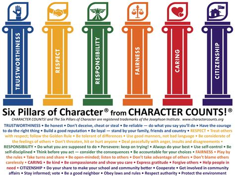 6 Pillars Of Character Worksheets by Links 187 Icomets Org