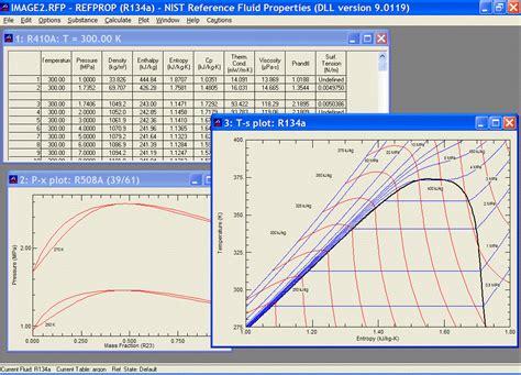 pressure enthalpy diagram co2 co2 pressure enthalpy diagram wiring diagram