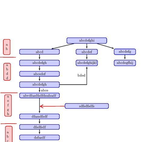 latex tutorial guide flowchart latex tutorial image collections how to guide