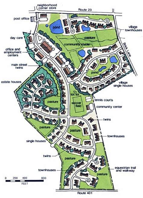subdivision layout software free myvalleysprings com conservation subdivision