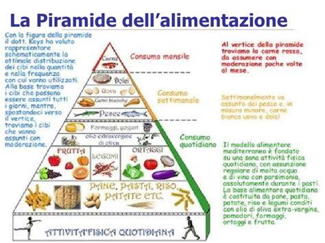 alimentazione dieta mediterranea dieta mediterranea