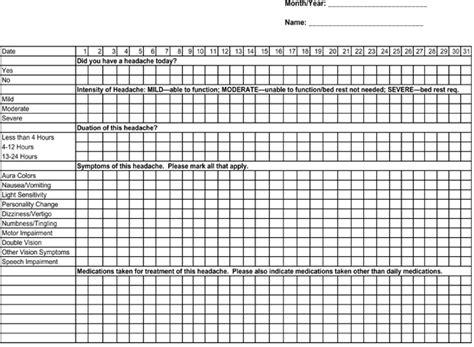 social security disability monthly headache diary