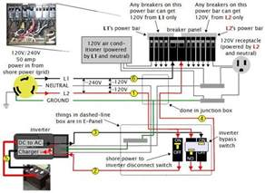 grid solar power system on an rv recreational vehicle or motorhome page 3