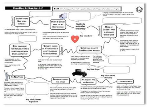 symbols in the great gatsby worksheet worksheets for great gatsby the great gatsby mind map