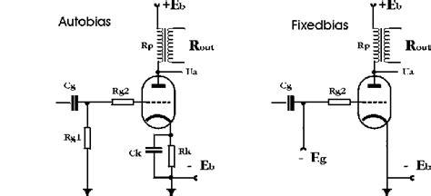 fixed bias cathode resistor расчет однотактного триодного усилителя