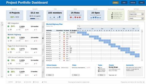 project portfolio dashboard using ms excel download now