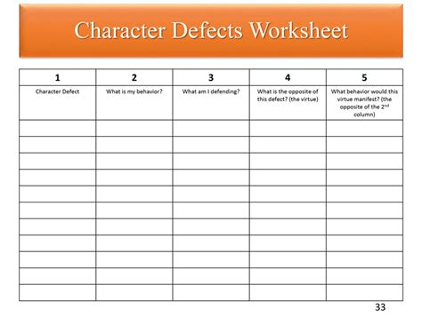 Character Defects Worksheet character defects worksheet photos getadating