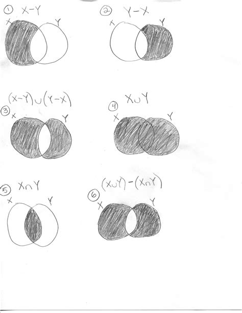 venn diagram shading ideas in geometry instructive exles 9 from 2 1 proof