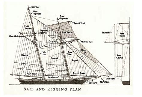 ship rigging diagram image gallery schooner diagram