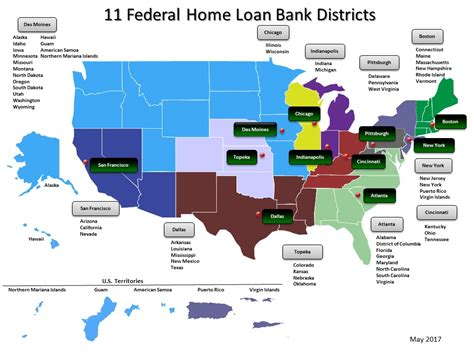 about fhlbank system federal housing finance agency