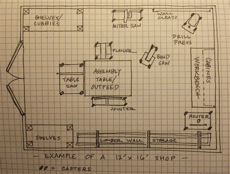 wood shop layout google search shop