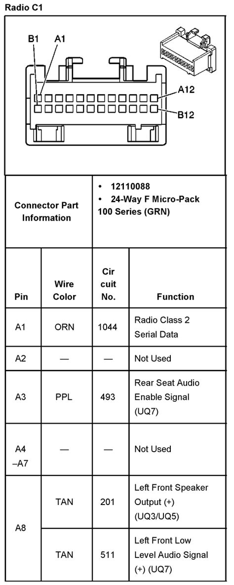 2003 gmc color codes slt cd player this 24 pin connector