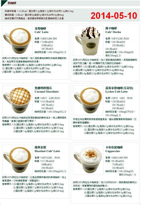 ???? Dante Coffee ( HERE )??????????