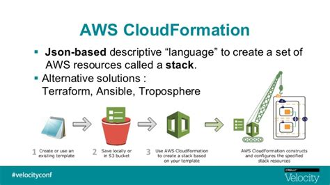 A Real Life Account Of Moving 100 To A Public Cloud Aws Cloudformation Validate Template