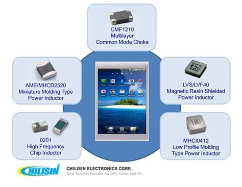 power inductor market chilisin strong prospect of tablet market expects strong growth