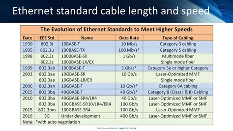 ethernet length wiring diagram wiring diagram with