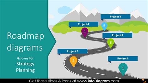 27 Roadmap Diagram Ppt Templates For Project Strategy Planning Roadmap Template Powerpoint