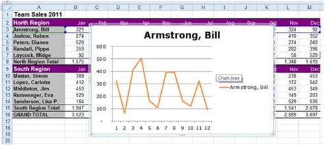 excel 2010 line chart tutorial how to create charts in excel 2010 how to create a graph