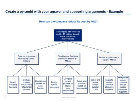 million dollar pyramid template choice image templates