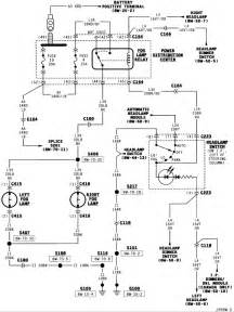 1995 Jeep Grand Wiring Diagram I A 1995 Jeep Grand The 15a Fuze That Controls