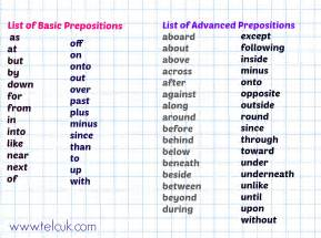 List of prepositions telc uk english language courses in north london