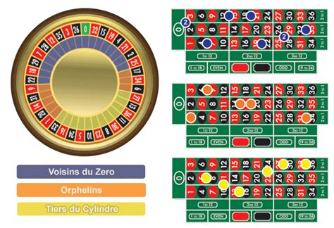 american roulette wheel sections how to beat roulette betting systems gambling page 4