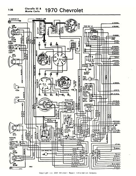 1969 El Camino Fuse Box Engine Wiring Diagram Images