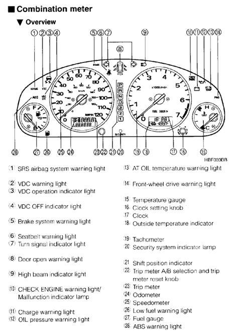 Subaru Dashboard Lights - Greatest Subaru