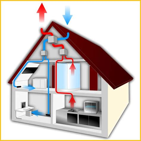 your duct system as a whole house fan attic and whole house fans